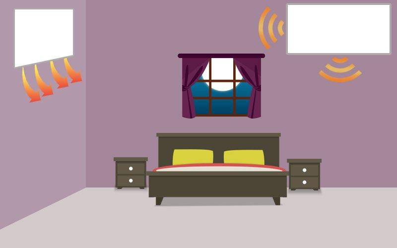 Bedroom Heating