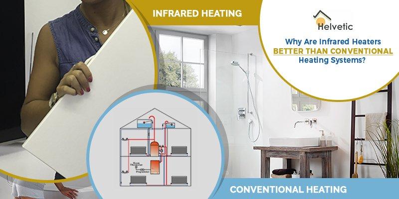 Heating Panels