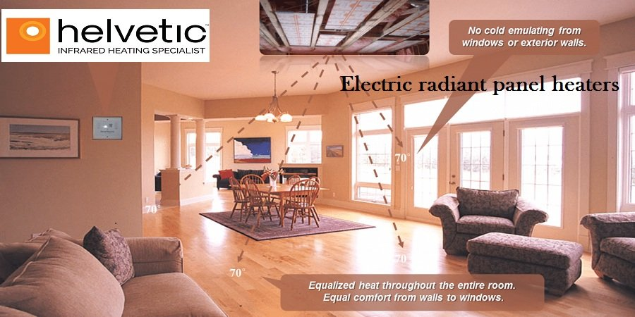 Electric Radiant Panel Heaters